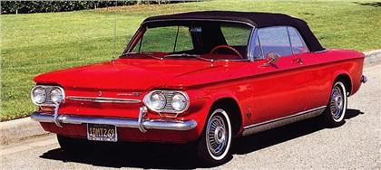 Chevrolet Corvair Monza Spyder, 1963