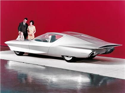 Firebird Iv Concept Car And  World S Fair