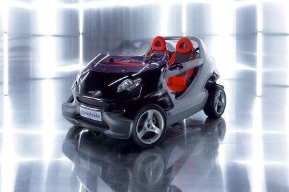 2001 Smart Crossblade