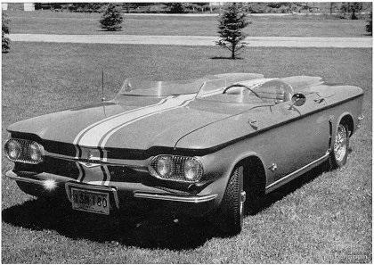 1961 Chevrolet Corvair Sebring Spyder