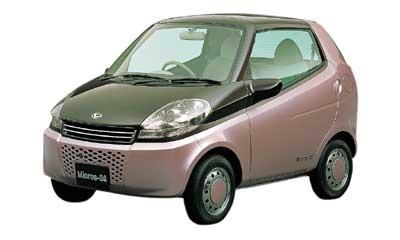 1999 Daihatsu Micros-3R