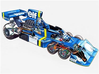 Tyrrell P34 (1976): Легендарный