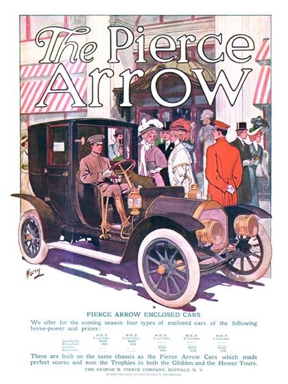 Pierce-Arrow Advertising Art (1908–1909)