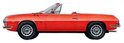 1968 Lancia Fulvia Spider (Zagato)