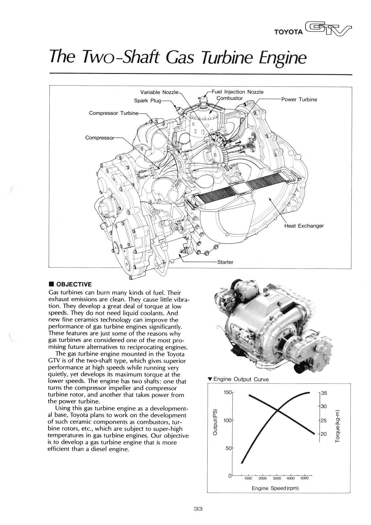 1987 Toyota GTV Concepts