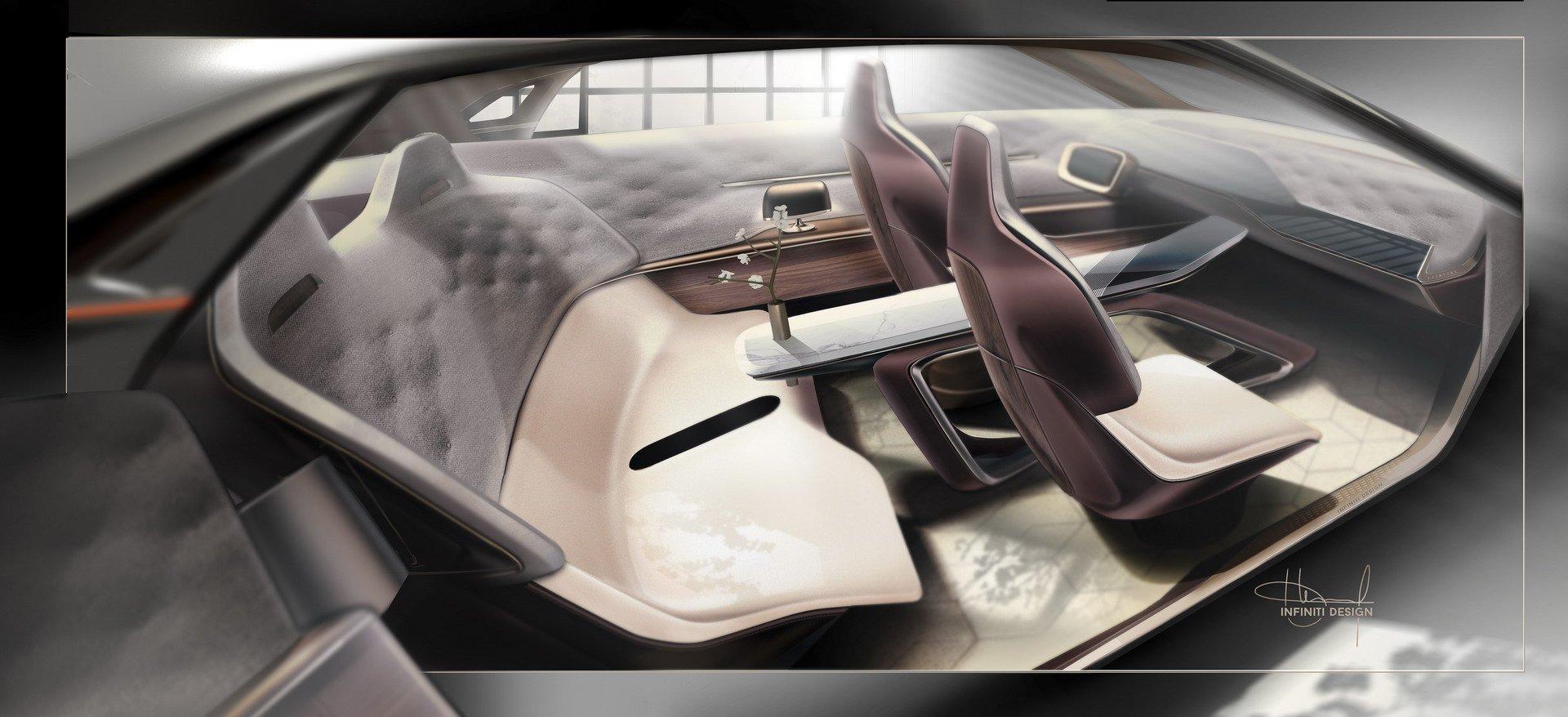 Infiniti qx inspiration concept 2019 design sketch interior