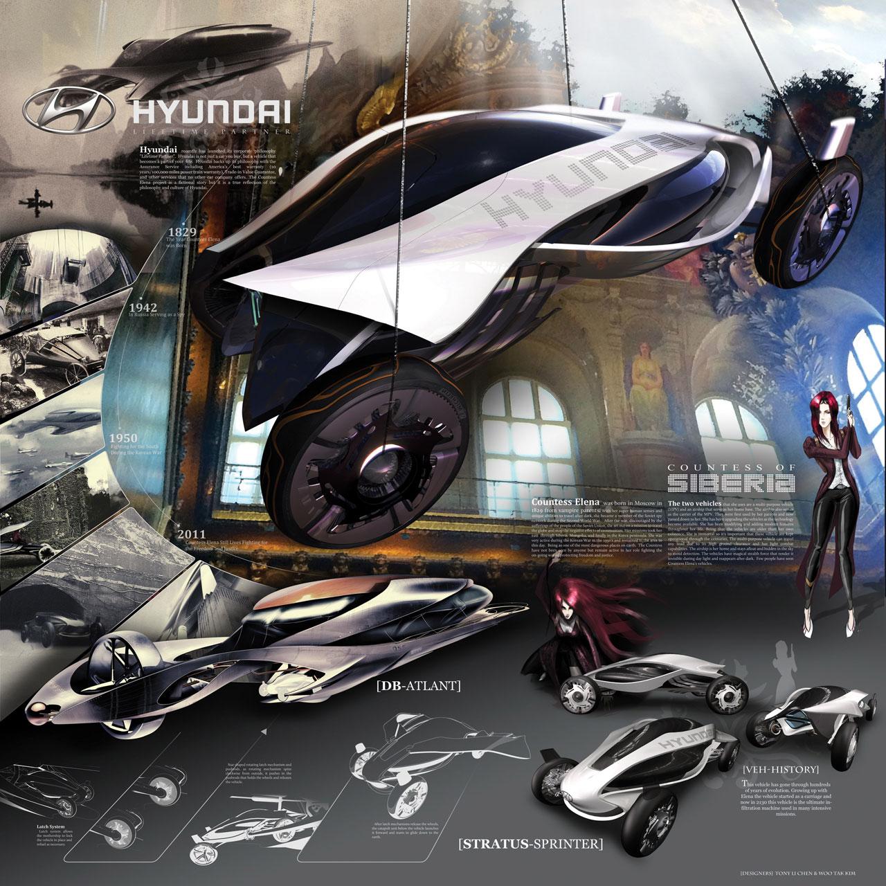la design challenge (2011): hyundai stratus sprinter concept - blog