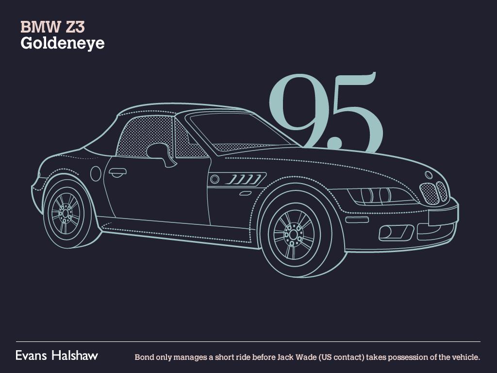 Licence To Drive Автомобили Джеймса Бонда Blog