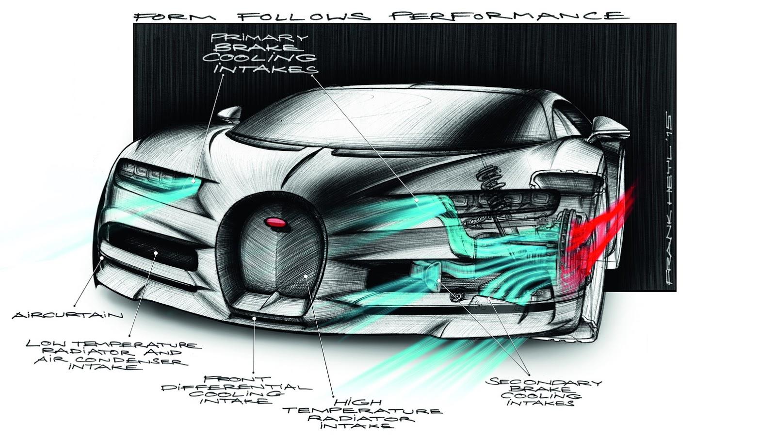 Bugatti Chiron 2016 Blog