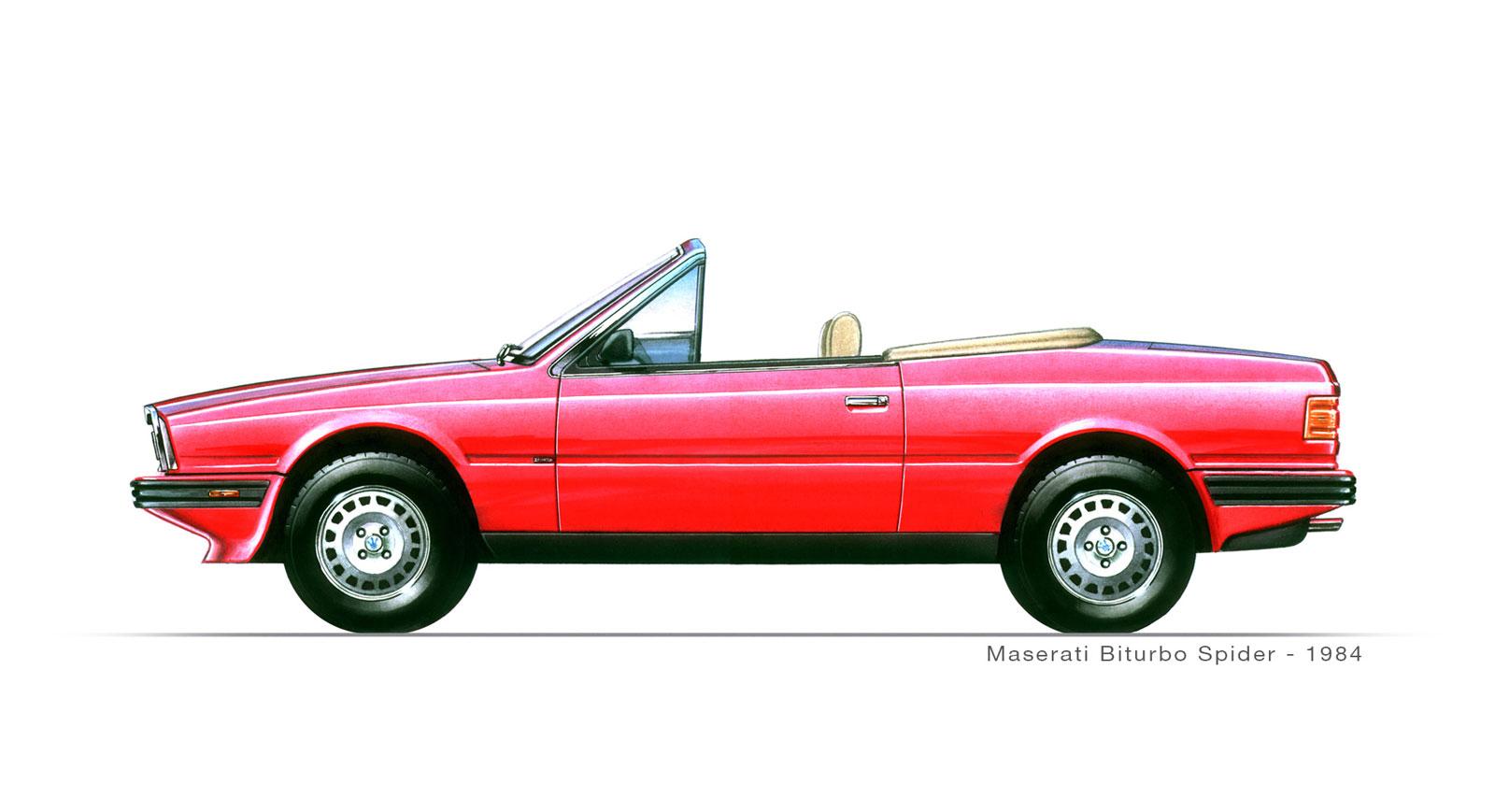 1984 Maserati Biturbo ...